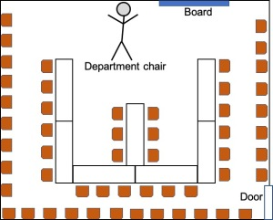 Schematic of a conference set up that involves chair lining up the perimeter of a room, as well as table set in a U-shape, with a peninsula in the center also lined with chairs.