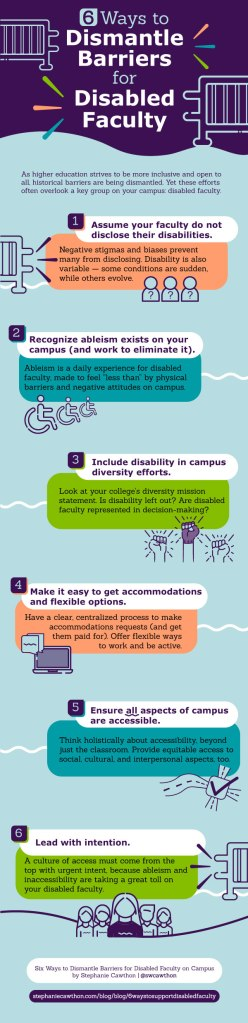 Infographic summarizing the 6 activities listed in the main text that can dismantle barriers for disabled faculty. Each action is presented in a different color with pared down representative drawings.